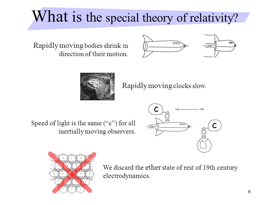 "6 What is the special theory of relativity? Rapidly moving bodies shrink in direction of their motion. Speed of light is the same (""c"") for all inerti"
