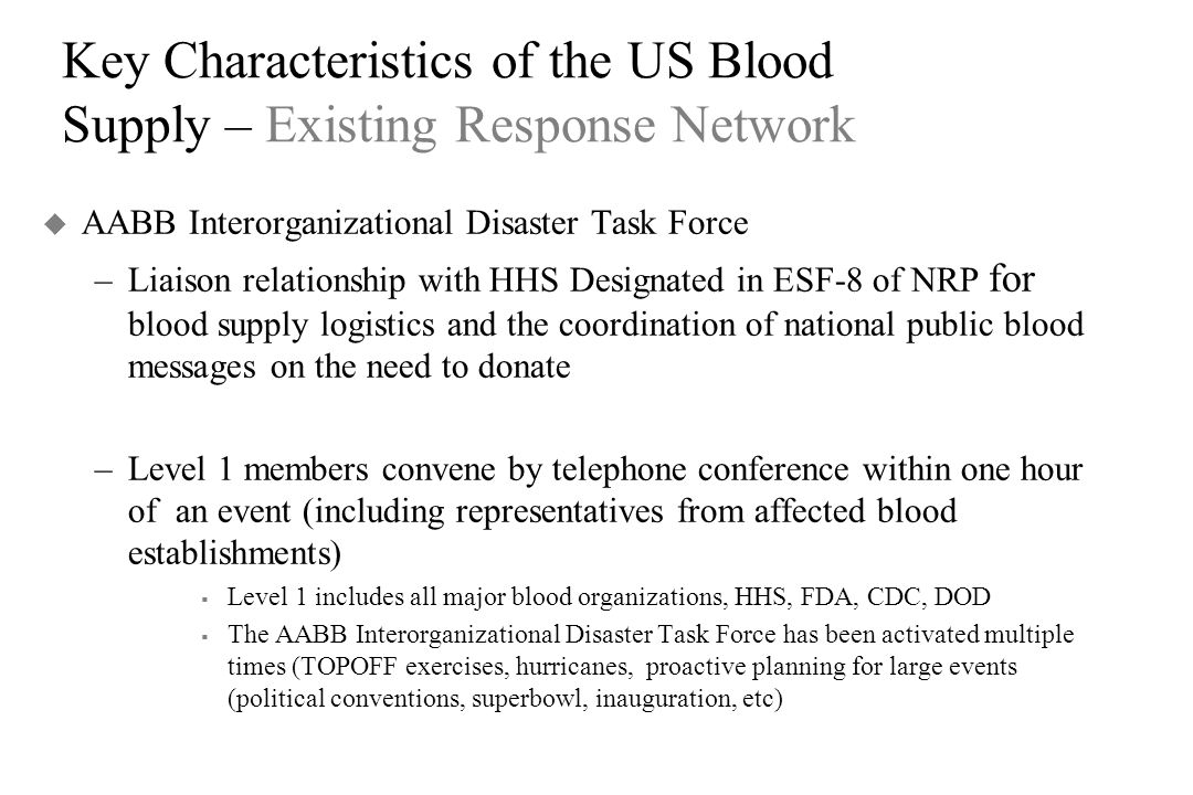 Key Characteristics of the US Blood Supply – Existing Response Network u AABB Interorganizational Disaster Task Force –Liaison relationship with HHS Designated in ESF-8 of NRP for blood supply logistics and the coordination of national public blood messages on the need to donate –Level 1 members convene by telephone conference within one hour of an event (including representatives from affected blood establishments)  Level 1 includes all major blood organizations, HHS, FDA, CDC, DOD  The AABB Interorganizational Disaster Task Force has been activated multiple times (TOPOFF exercises, hurricanes, proactive planning for large events (political conventions, superbowl, inauguration, etc)