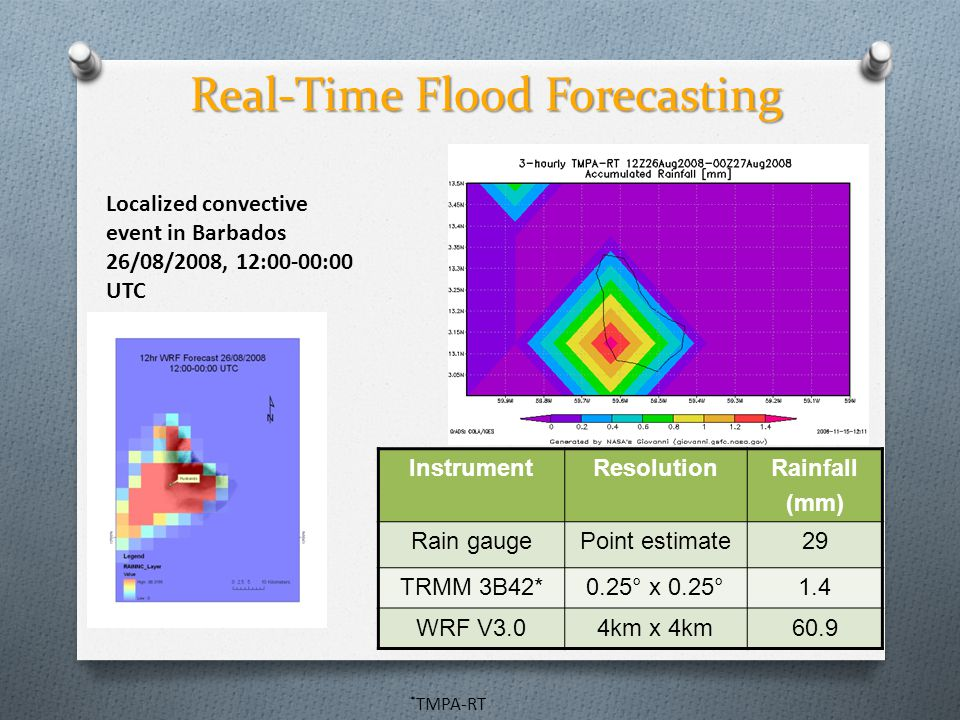 Real-Time Flood Forecasting Localized convective event in Barbados 26/08/2008, 12:00-00:00 UTC * TMPA-RT InstrumentResolutionRainfall (mm) Rain gaugeP