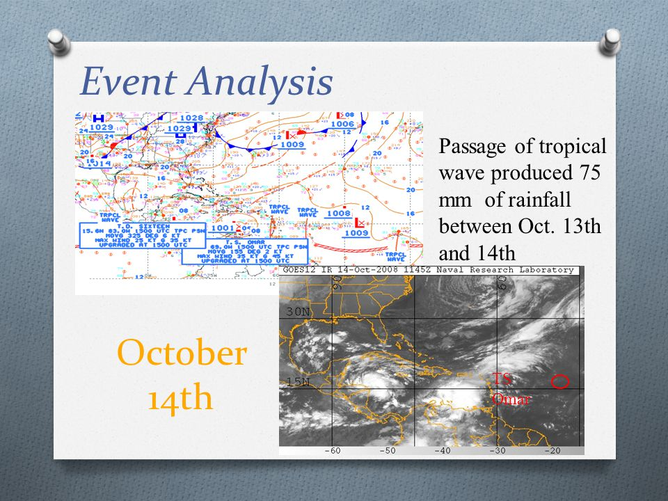 October 14th TS Omar Passage of tropical wave produced 75 mm of rainfall between Oct. 13th and 14th Event Analysis