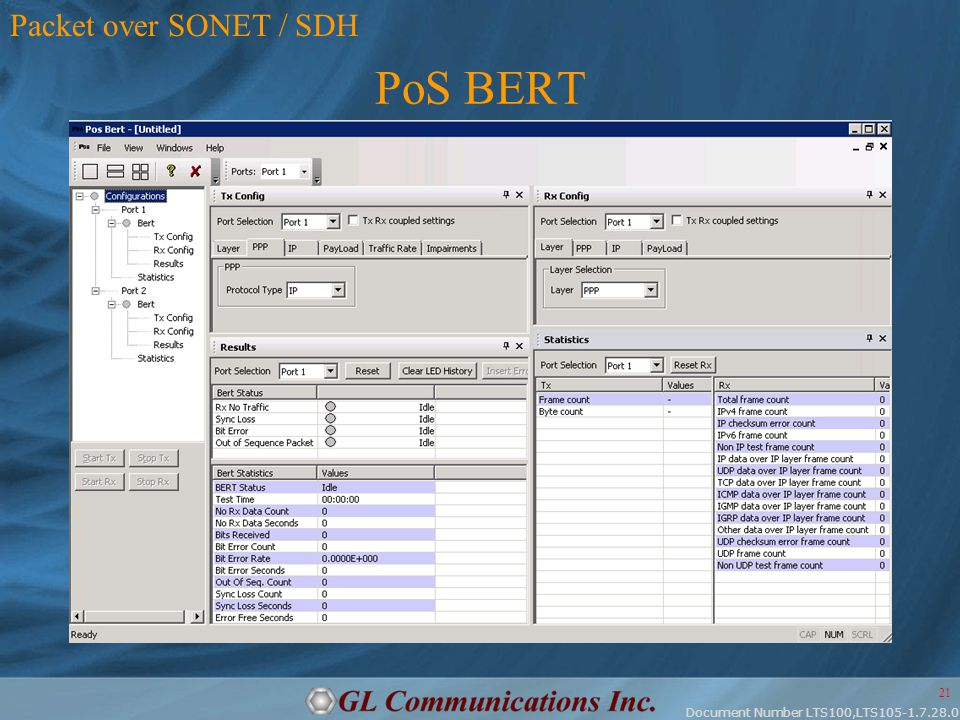 Document Number LTS100,LTS105-1.7.28.0 21 PoS BERT Packet over SONET / SDH