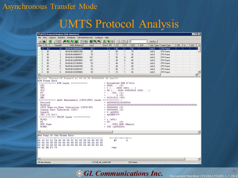 Document Number LTS100,LTS105-1.7.28.0 38 UMTS Protocol Analysis Asynchronous Transfer Mode