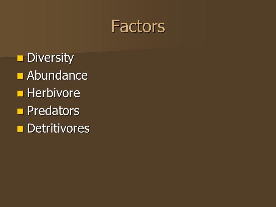 Factors Diversity Diversity Abundance Abundance Herbivore Herbivore Predators Predators Detritivores Detritivores
