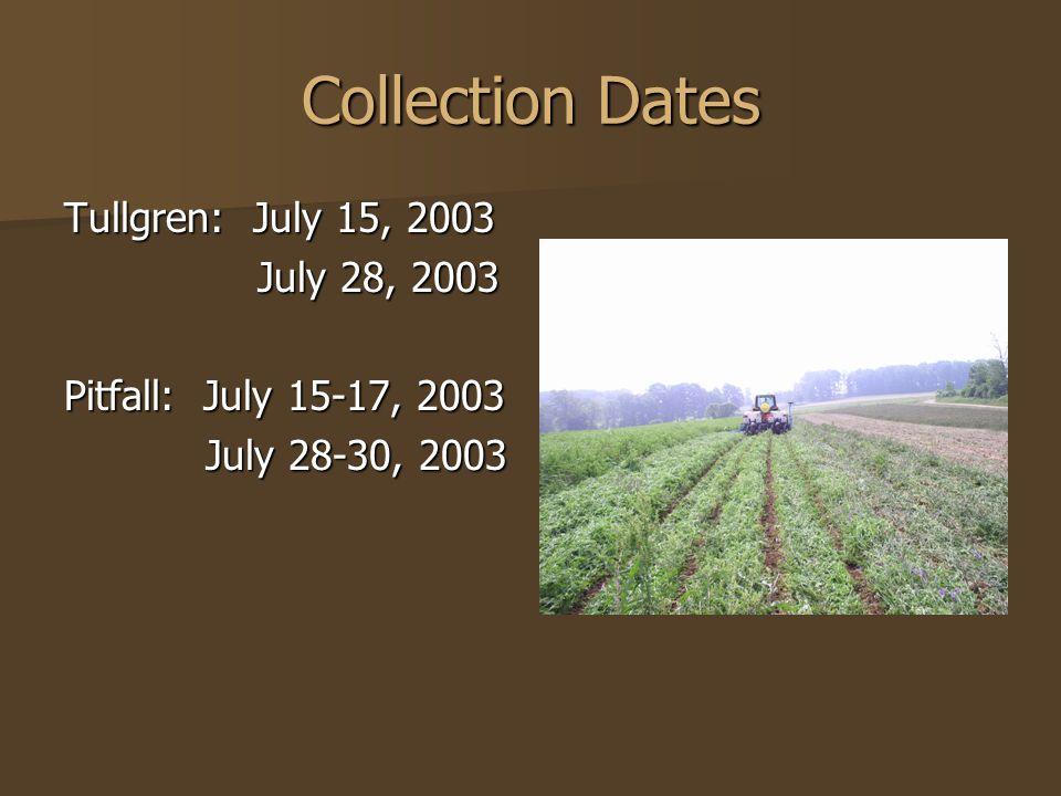 Collection Dates Tullgren: July 15, 2003 July 28, 2003 July 28, 2003 Pitfall: July 15-17, 2003 July 28-30, 2003 July 28-30, 2003