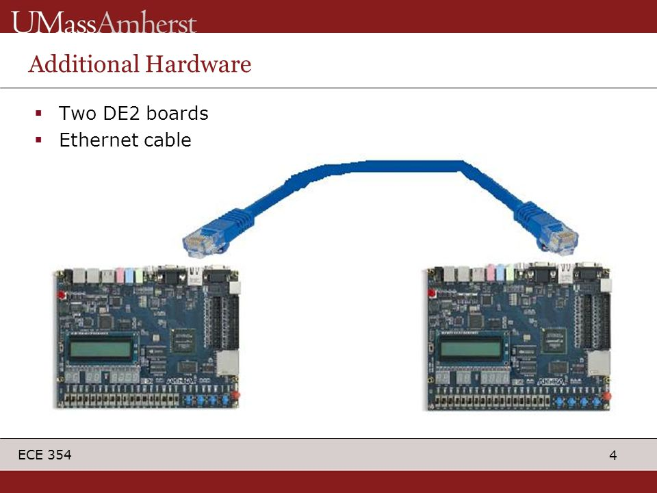 4 ECE 354 Additional Hardware  Two DE2 boards  Ethernet cable