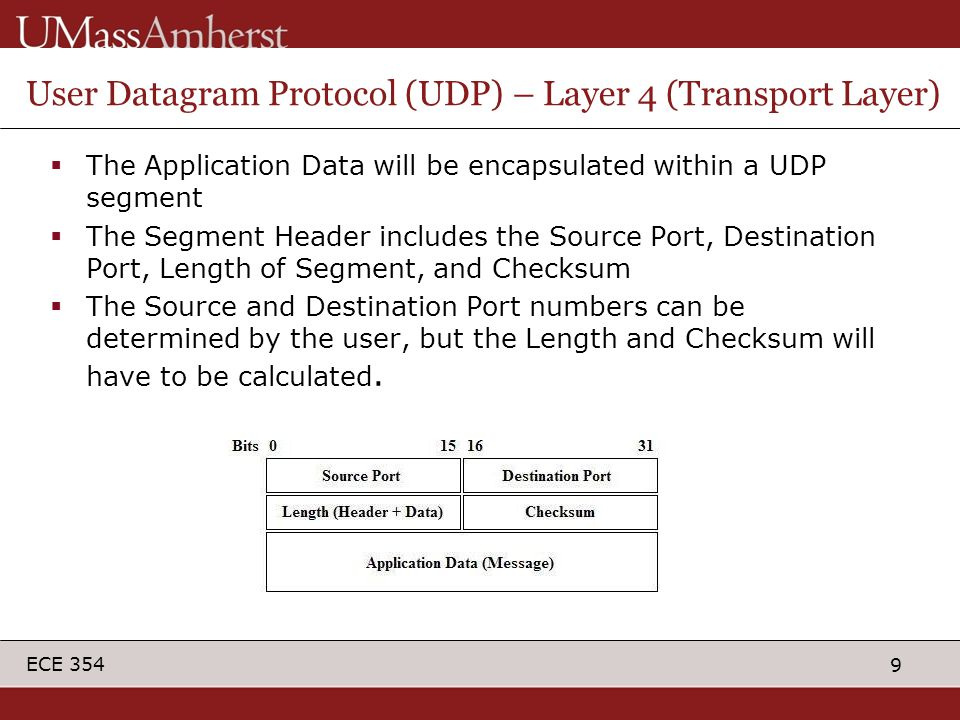 9 ECE 354 User Datagram Protocol (UDP) – Layer 4 (Transport Layer)  The Application Data will be encapsulated within a UDP segment  The Segment Head