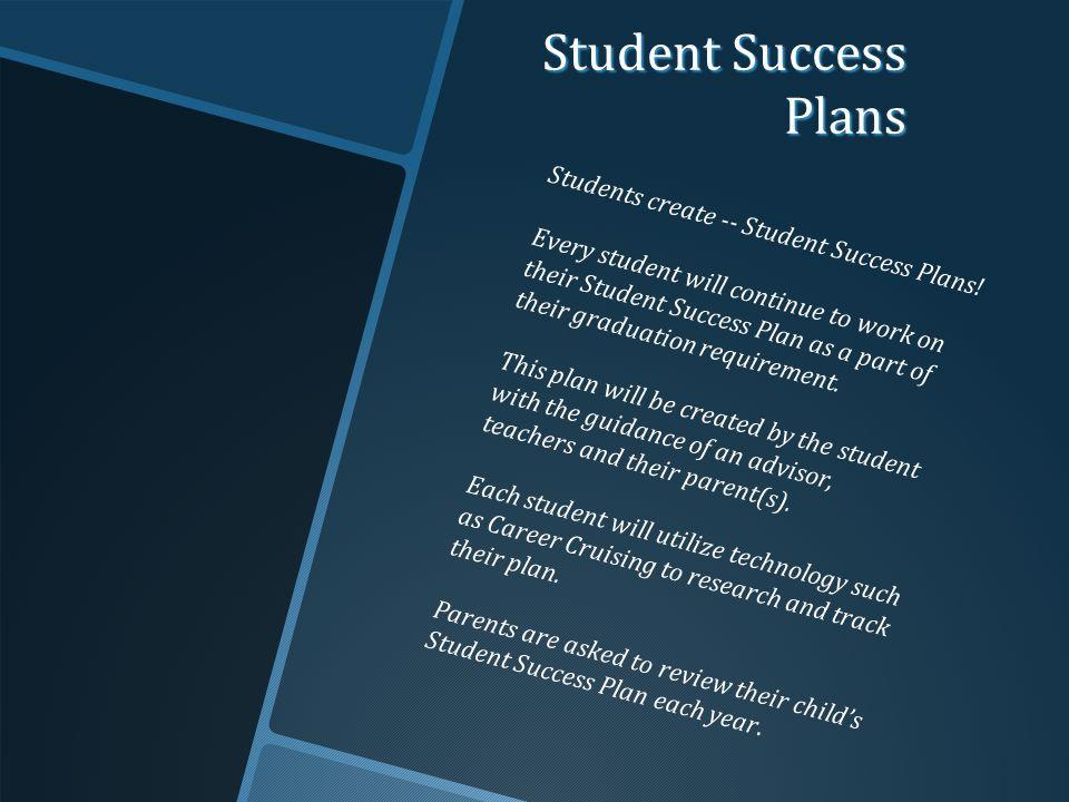 Student Success Plans Students create -- Student Success Plans.