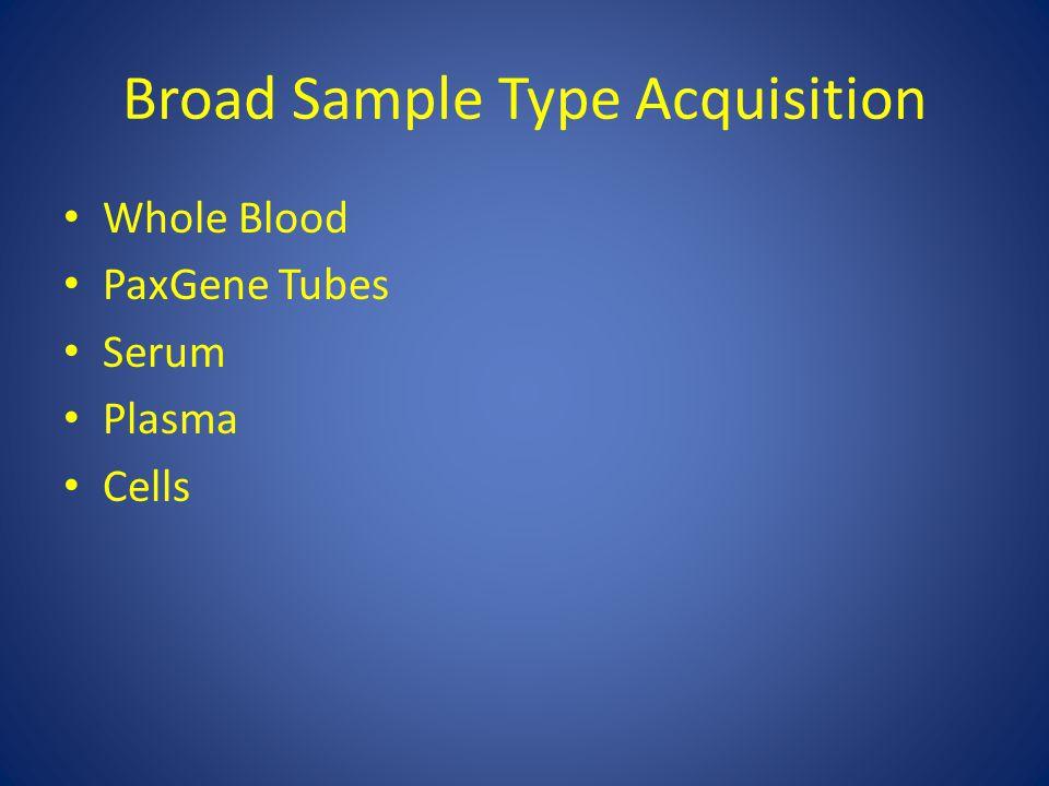 Broad Sample Type Acquisition Whole Blood PaxGene Tubes Serum Plasma Cells
