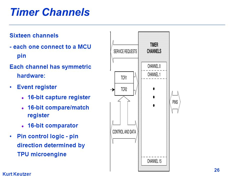 26 Kurt Keutzer Timer Channels Sixteen channels - each one connect to a MCU pin Each channel has symmetric hardware: Event register 16-bit capture reg