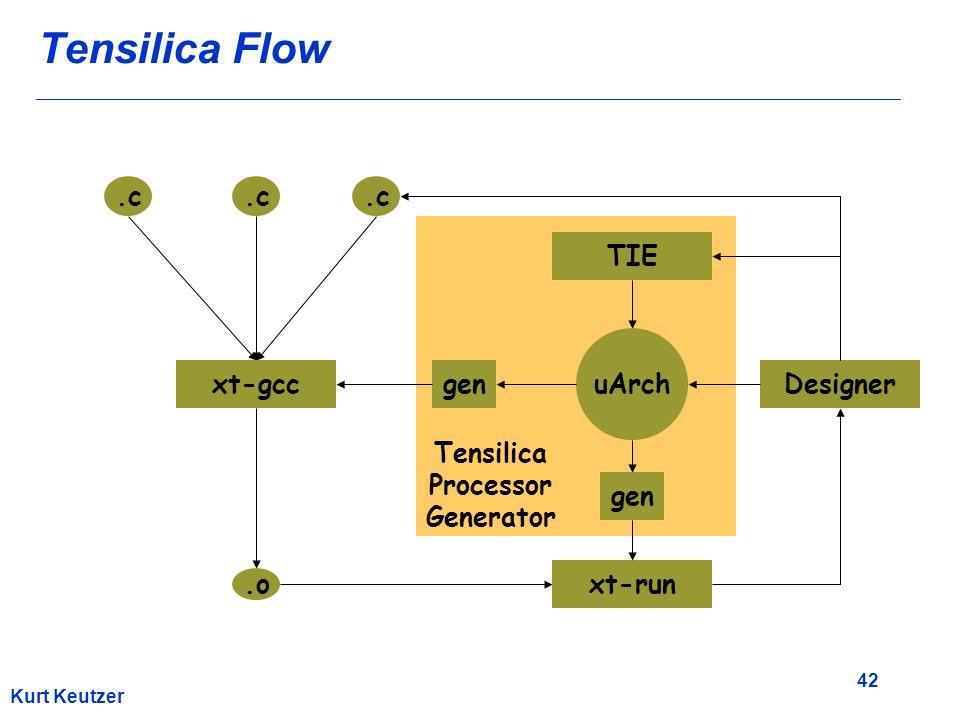 42 Kurt Keutzer Tensilica Flow.c.o xt-run.c gen uArch Designer gen xt-gcc TIE Tensilica Processor Generator