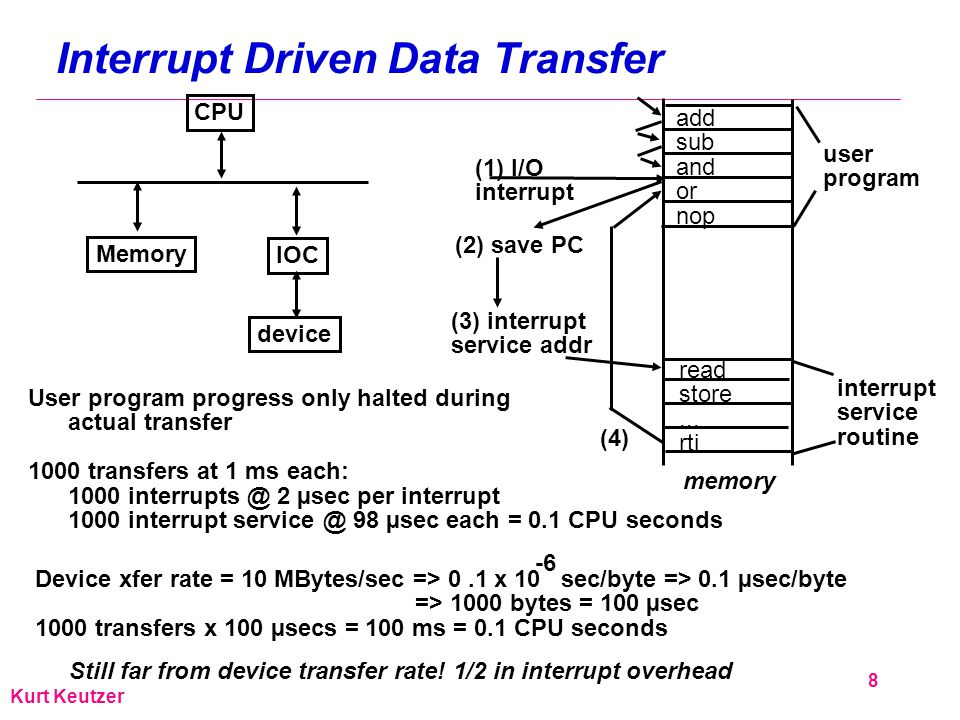 8 Kurt Keutzer Interrupt Driven Data Transfer CPU IOC device Memory add sub and or nop read store... rti memory user program (1) I/O interrupt (2) sav