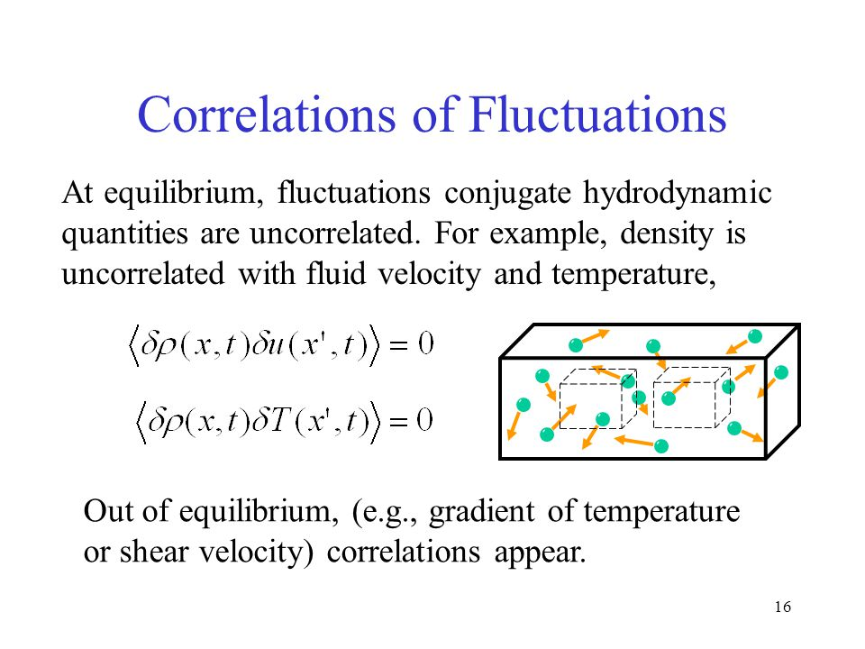 16 Correlations of Fluctuations At equilibrium, fluctuations conjugate hydrodynamic quantities are uncorrelated.