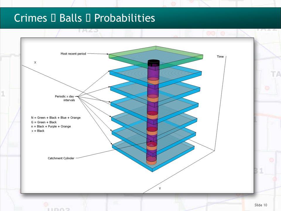 Slide 10 Crimes -> Balls -> Probabilities Crimes  Balls  Probabilities
