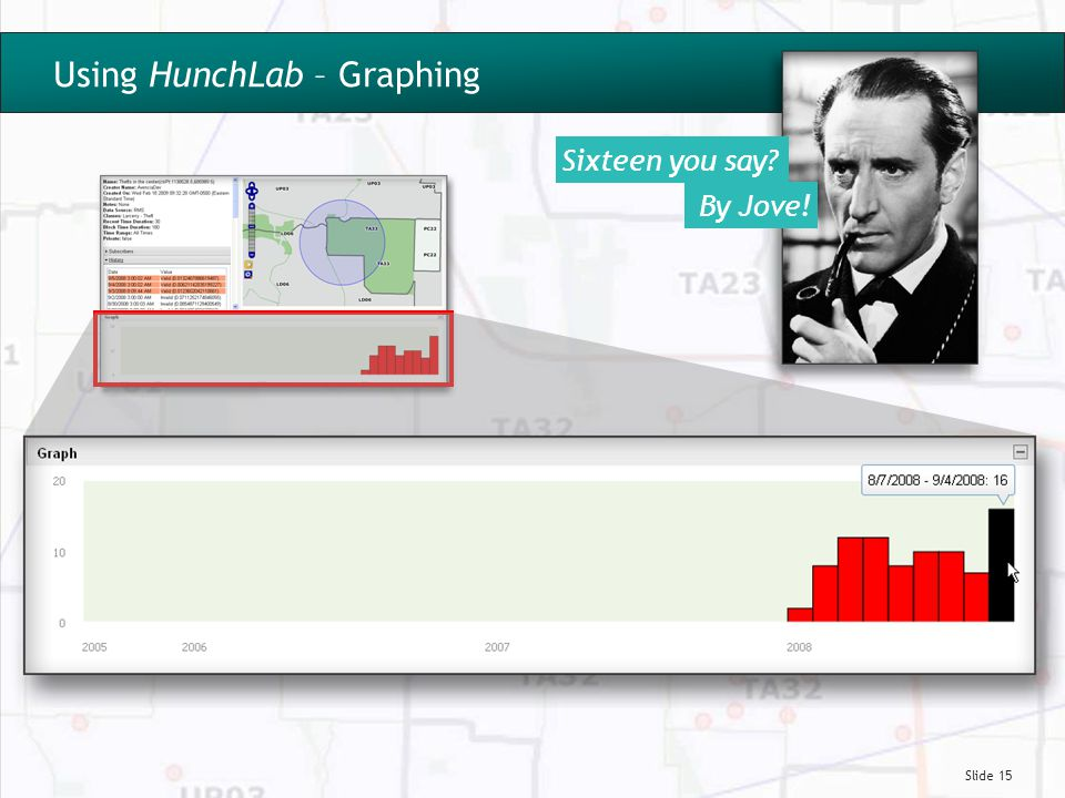 Slide 15 Using HunchLab – Graphing Sixteen you say? By Jove!