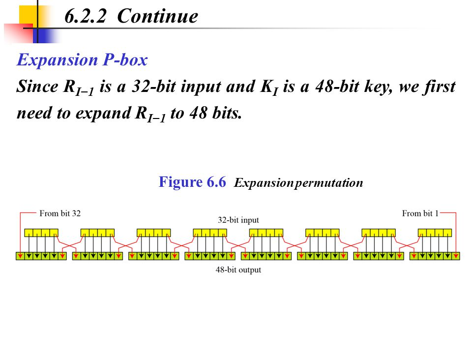 Expansion P-box Since R I−1 is a 32-bit input and K I is a 48-bit key, we first need to expand R I−1 to 48 bits. 6.2.2 Continue Figure 6.6 Expansion p