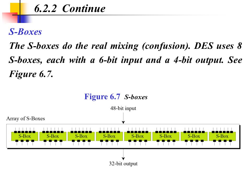 S-Boxes The S-boxes do the real mixing (confusion). DES uses 8 S-boxes, each with a 6-bit input and a 4-bit output. See Figure 6.7. 6.2.2 Continue Fig