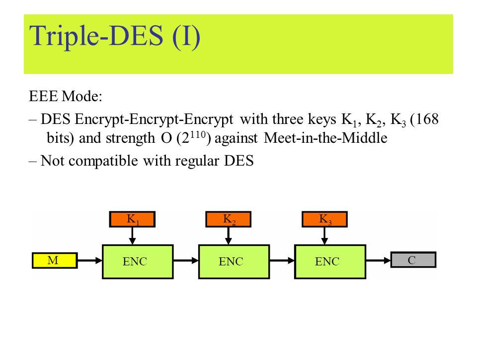 Triple-DES (I) EEE Mode: – DES Encrypt-Encrypt-Encrypt with three keys K 1, K 2, K 3 (168 bits) and strength O (2 110 ) against Meet-in-the-Middle – N
