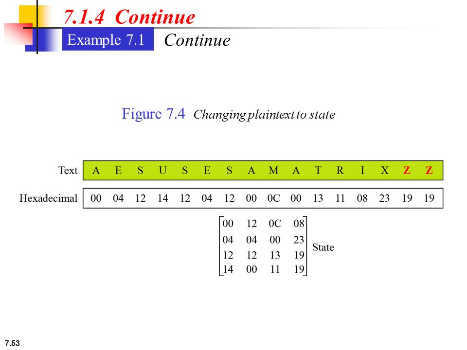 7.53 7.1.4 Continue Example 7.1 Figure 7.4 Changing plaintext to state Continue
