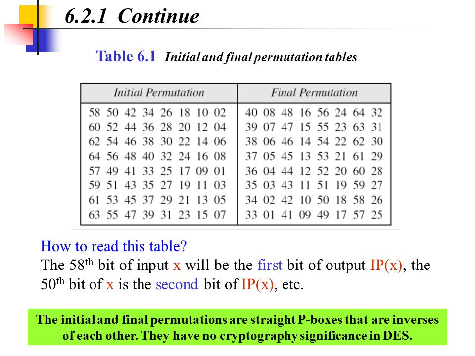 6.2.1 Continue Table 6.1 Initial and final permutation tables How to read this table? The 58 th bit of input x will be the first bit of output IP(x),