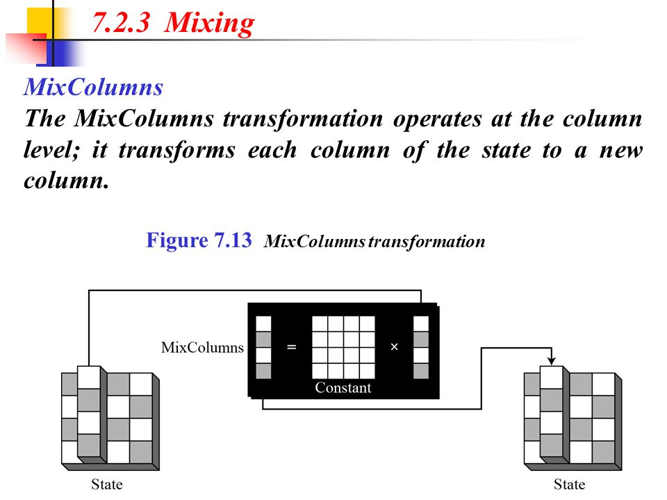 MixColumns The MixColumns transformation operates at the column level; it transforms each column of the state to a new column. Figure 7.13 MixColumns