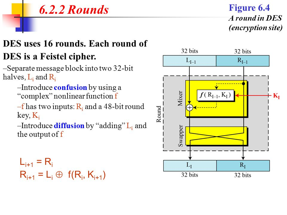DES uses 16 rounds. Each round of DES is a Feistel cipher. –Separate message block into two 32-bit halves, L i and R i –Introduce confusion by using a