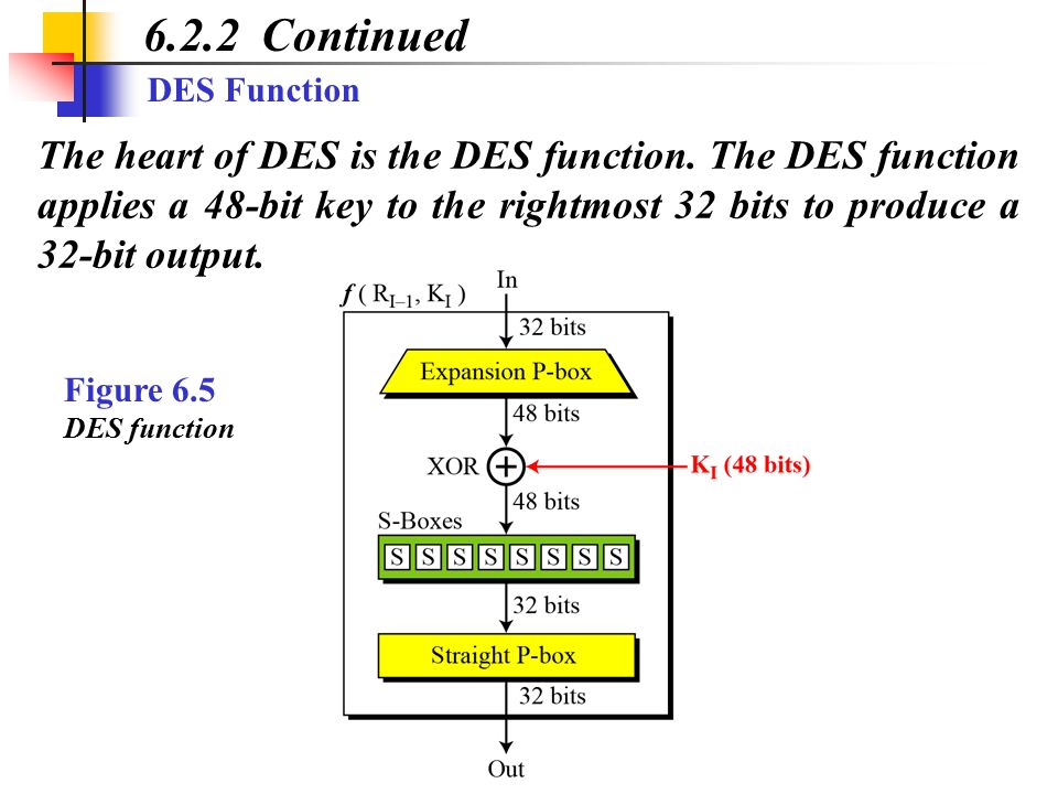 The heart of DES is the DES function. The DES function applies a 48-bit key to the rightmost 32 bits to produce a 32-bit output. 6.2.2 Continued DES F