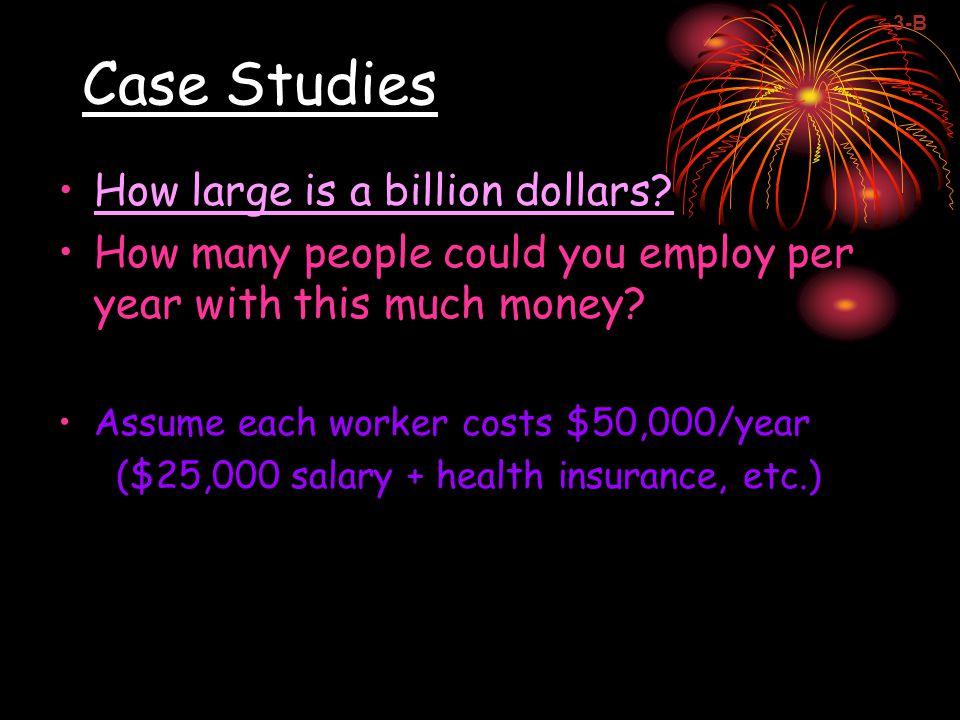 Case Studies How large is a billion dollars.