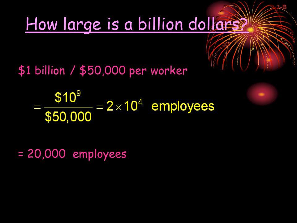 How large is a billion dollars $1 billion / $50,000 per worker = 20,000 employees 3-B