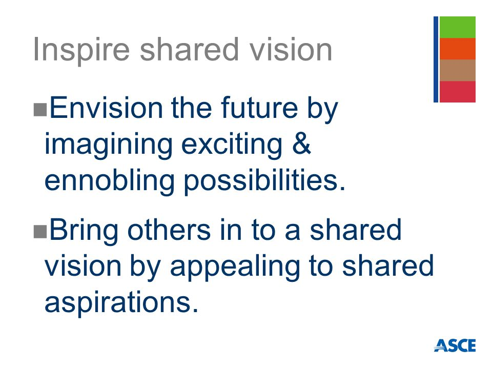 Inspire shared vision Envision the future by imagining exciting & ennobling possibilities.