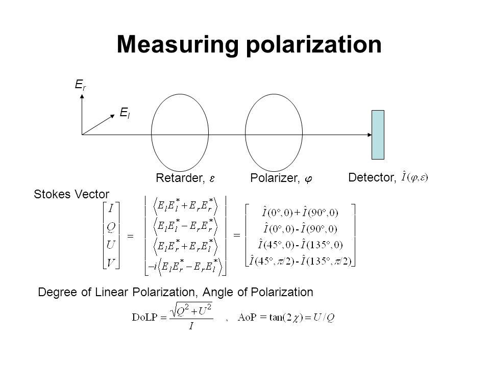 Retarder,  Polarizer,  ErEr ElEl Detector, Stokes Vector Degree of Linear Polarization, Angle of Polarization Measuring polarization