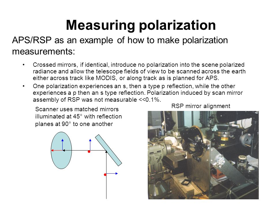 Measuring polarization Crossed mirrors, if identical, introduce no polarization into the scene polarized radiance and allow the telescope fields of view to be scanned across the earth either across track like MODIS, or along track as is planned for APS.
