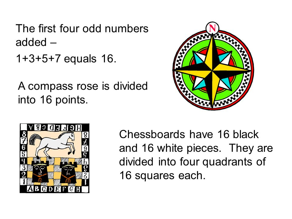 The first four odd numbers added – 1+3+5+7 equals 16.