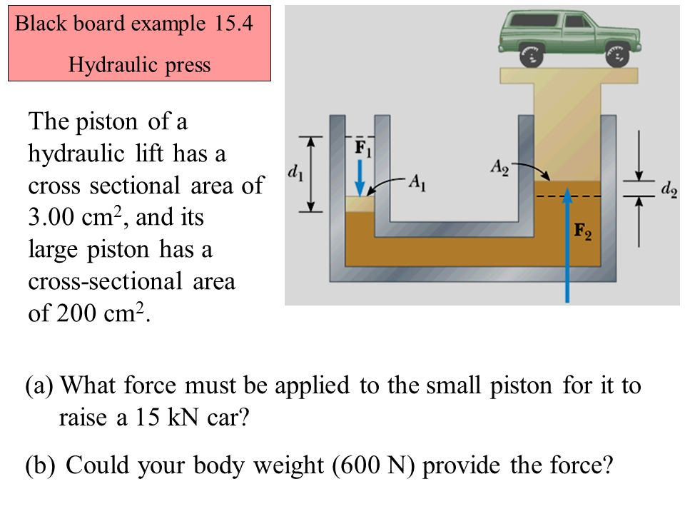 Black board example 15.4 Hydraulic press (a)What force must be applied to the small piston for it to raise a 15 kN car? (b) Could your body weight (60