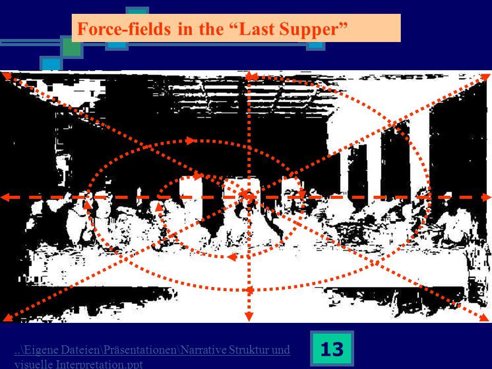 """13 Force-fields in the """"Last Supper""""..\Eigene Dateien\Präsentationen\Narrative Struktur und visuelle Interpretation.ppt"""