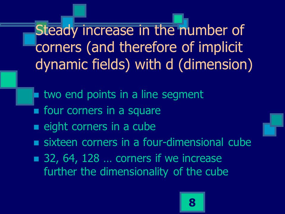 8 Steady increase in the number of corners (and therefore of implicit dynamic fields) with d (dimension) two end points in a line segment four corners in a square eight corners in a cube sixteen corners in a four-dimensional cube 32, 64, 128 … corners if we increase further the dimensionality of the cube