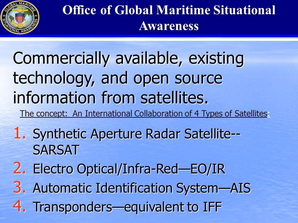 Office of Global Maritime Situational Awareness 1.