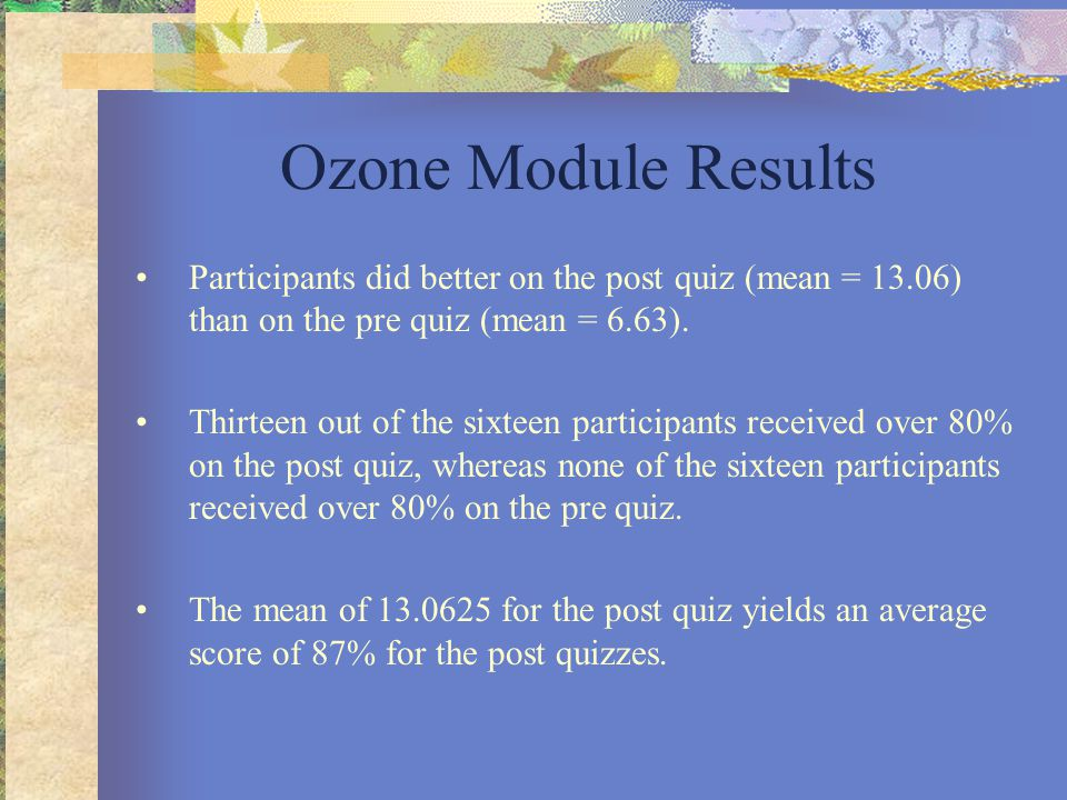Ozone Module Results Participants did better on the post quiz (mean = 13.06) than on the pre quiz (mean = 6.63).