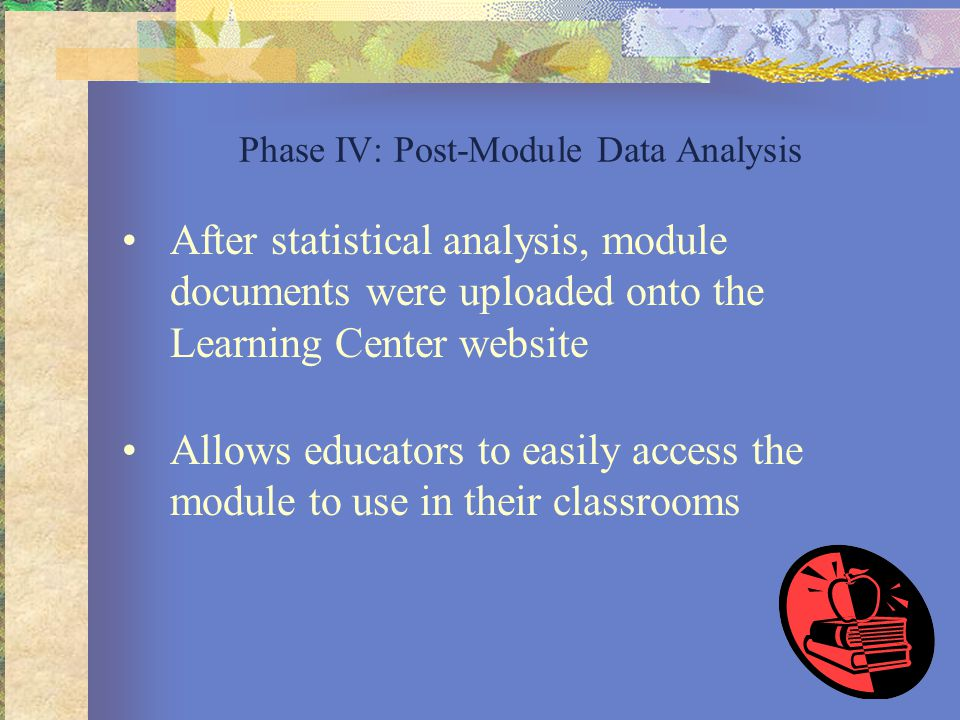 Phase IV: Post-Module Data Analysis After statistical analysis, module documents were uploaded onto the Learning Center website Allows educators to easily access the module to use in their classrooms