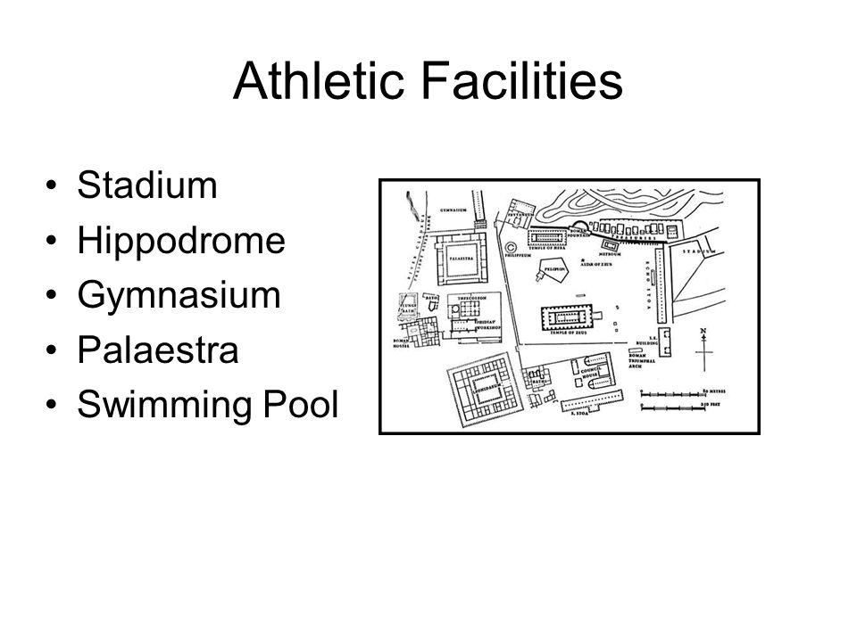 Plan of Olympia
