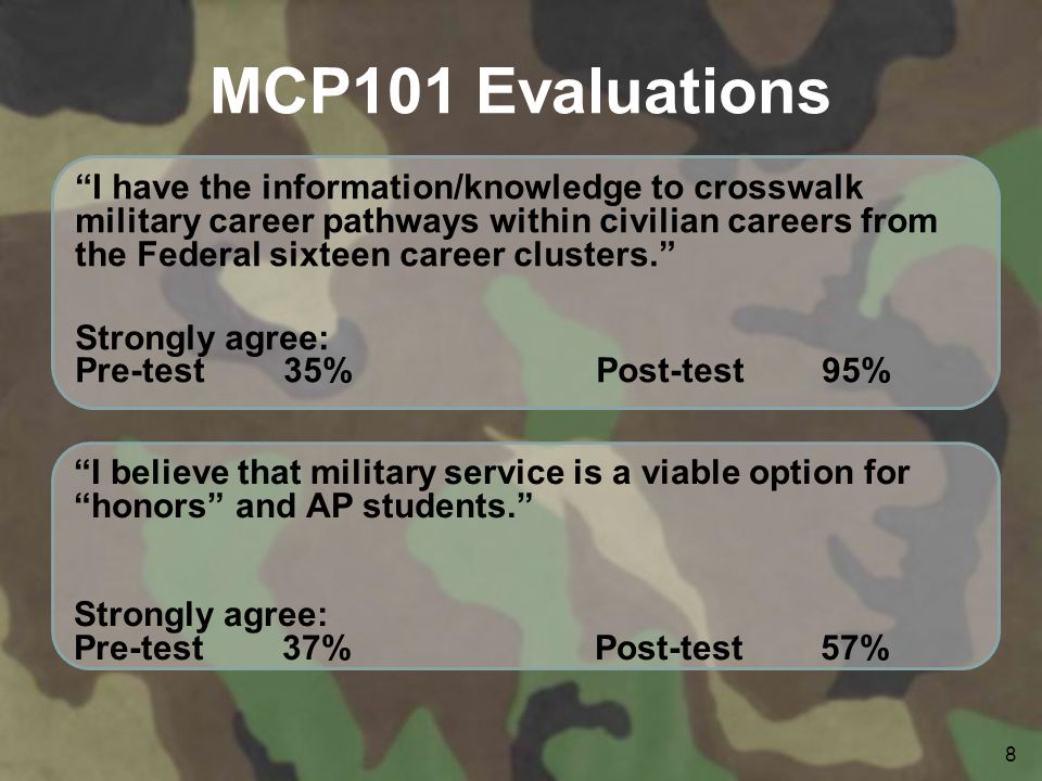 8 MCP101 Evaluations I have the information/knowledge to crosswalk military career pathways within civilian careers from the Federal sixteen career clusters. Strongly agree: Pre-test35%Post-test 95% I believe that military service is a viable option for honors and AP students. Strongly agree: Pre-test37%Post-test 57%