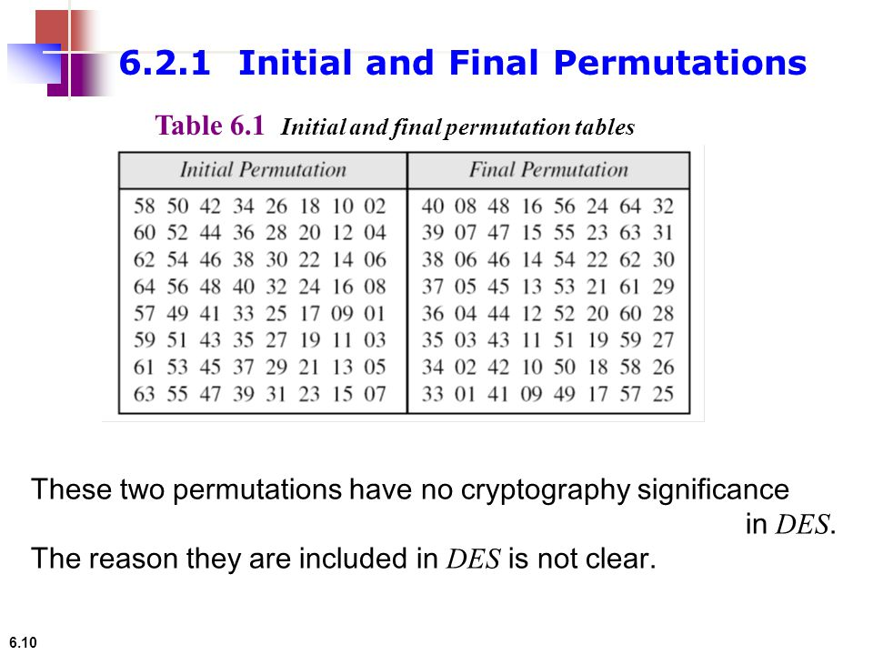 6.10 Table 6.1 Initial and final permutation tables 6.2.1 Initial and Final Permutations These two permutations have no cryptography significance in D