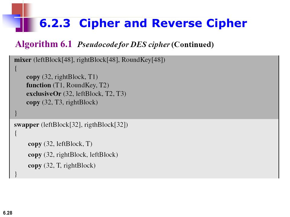 6.28 Algorithm 6.1 Pseudocode for DES cipher (Continued) 6.2.3 Cipher and Reverse Cipher