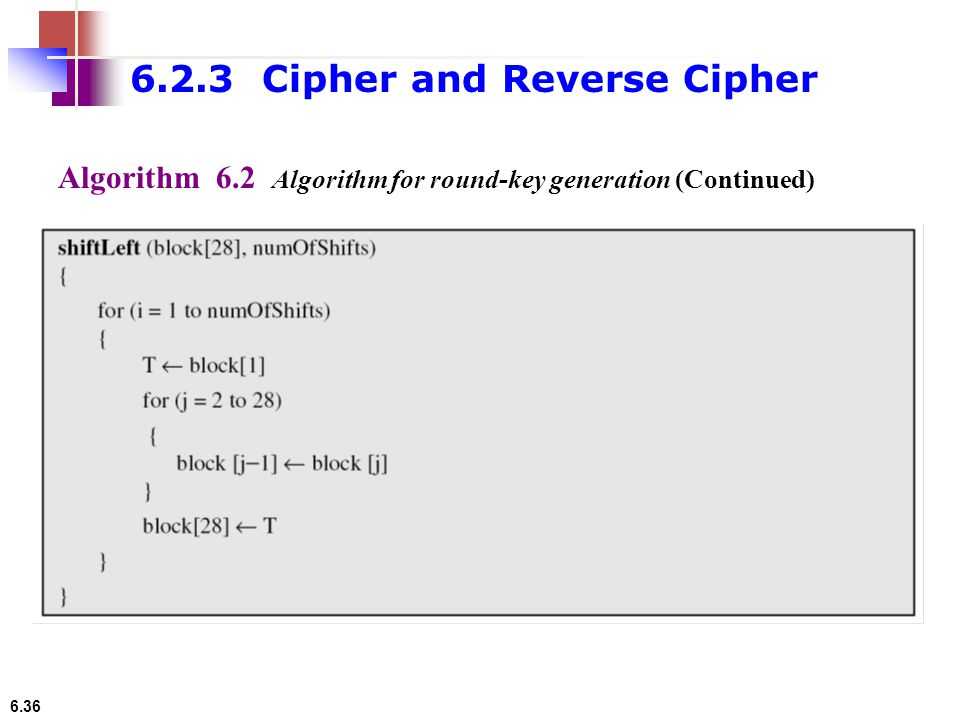 6.36 Algorithm 6.2 Algorithm for round-key generation (Continued) 6.2.3 Cipher and Reverse Cipher