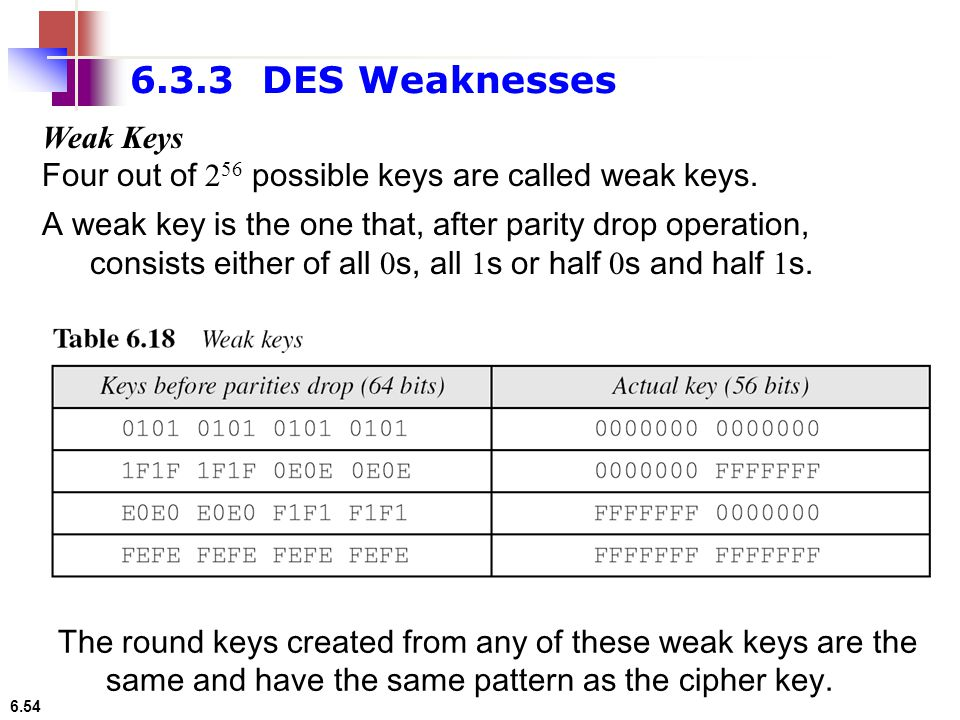 6.54 6.3.3 DES Weaknesses Weak Keys Four out of 2 56 possible keys are called weak keys. A weak key is the one that, after parity drop operation, cons
