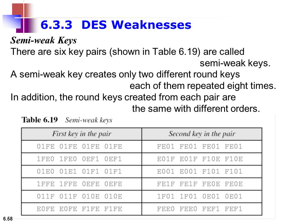 6.58 6.3.3 DES Weaknesses Semi-weak Keys There are six key pairs (shown in Table 6.19) are called semi-weak keys. A semi-weak key creates only two dif