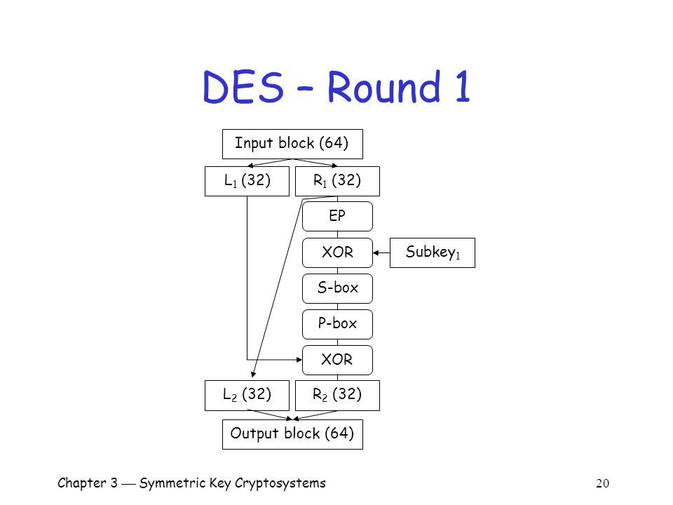 Chapter 3  Symmetric Key Cryptosystems 20 DES – Round 1 Subkey 1 Input block (64) L 1 (32)R 1 (32) EP XOR S-box P-box XOR L 2 (32)R 2 (32) Output block (64)
