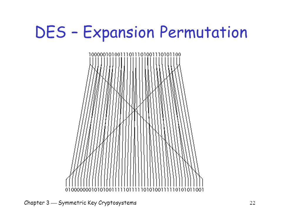 Chapter 3  Symmetric Key Cryptosystems 22 DES – Expansion Permutation