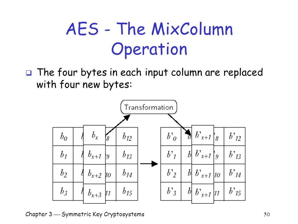 Chapter 3  Symmetric Key Cryptosystems 50 AES - The MixColumn Operation  The four bytes in each input column are replaced with four new bytes: