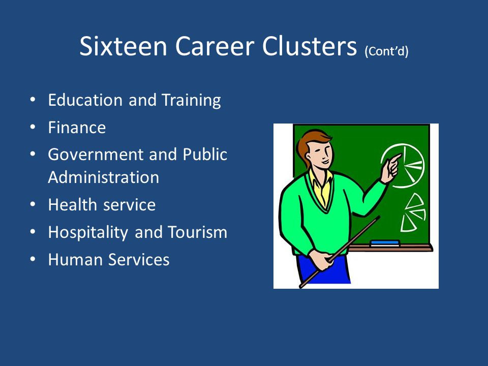 Sixteen Career Clusters (Cont'd) Education and Training Finance Government and Public Administration Health service Hospitality and Tourism Human Serv