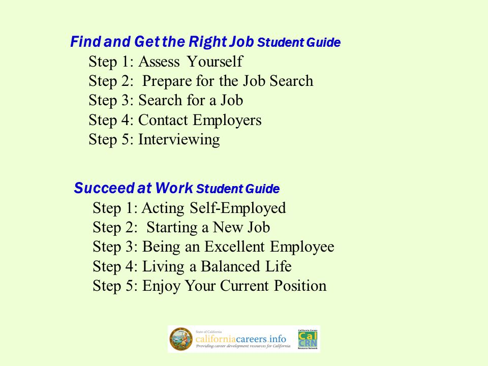 Find and Get the Right Job Student Guide Step 1: Assess Yourself Step 2: Prepare for the Job Search Step 3: Search for a Job Step 4: Contact Employers Step 5: Interviewing Succeed at Work Student Guide Step 1: Acting Self-Employed Step 2: Starting a New Job Step 3: Being an Excellent Employee Step 4: Living a Balanced Life Step 5: Enjoy Your Current Position